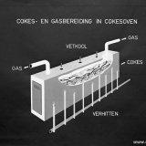 Schematische voorstelling cokes- en gasbereiding in Cokesovens