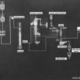 Schematisch overzicht van apparatuur op de Afdeling Vezelgrondstoffen van het Centraal Laboratorium