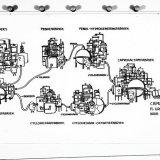 Produktieschema Caprolactam